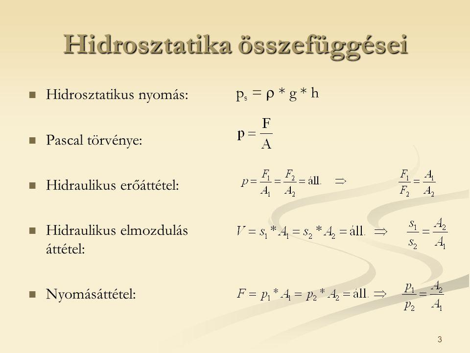 Hidrosztatika összefüggései