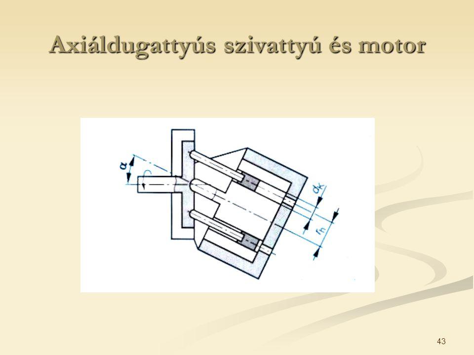 Axiáldugattyús szivattyú és motor