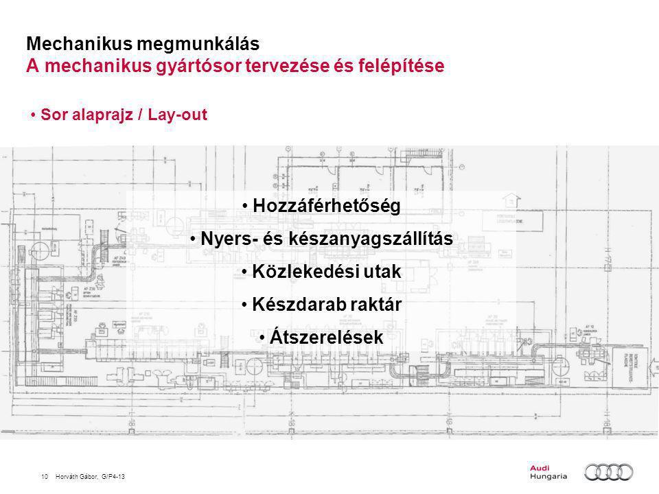 Mechanikus megmunkálás A mechanikus gyártósor tervezése és felépítése