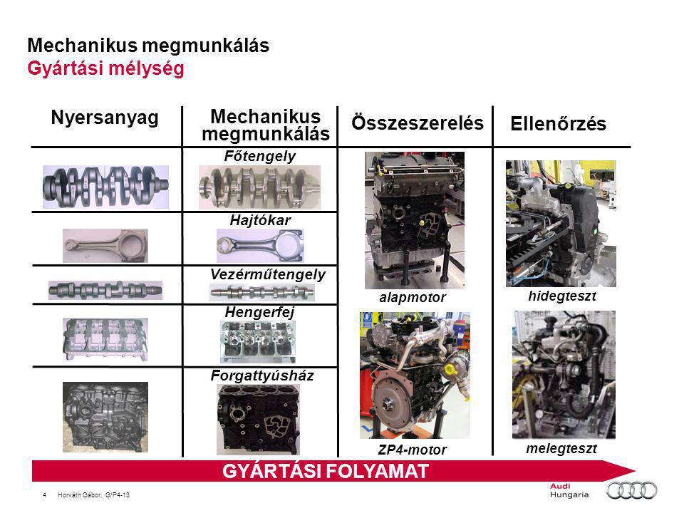 Mechanikus megmunkálás