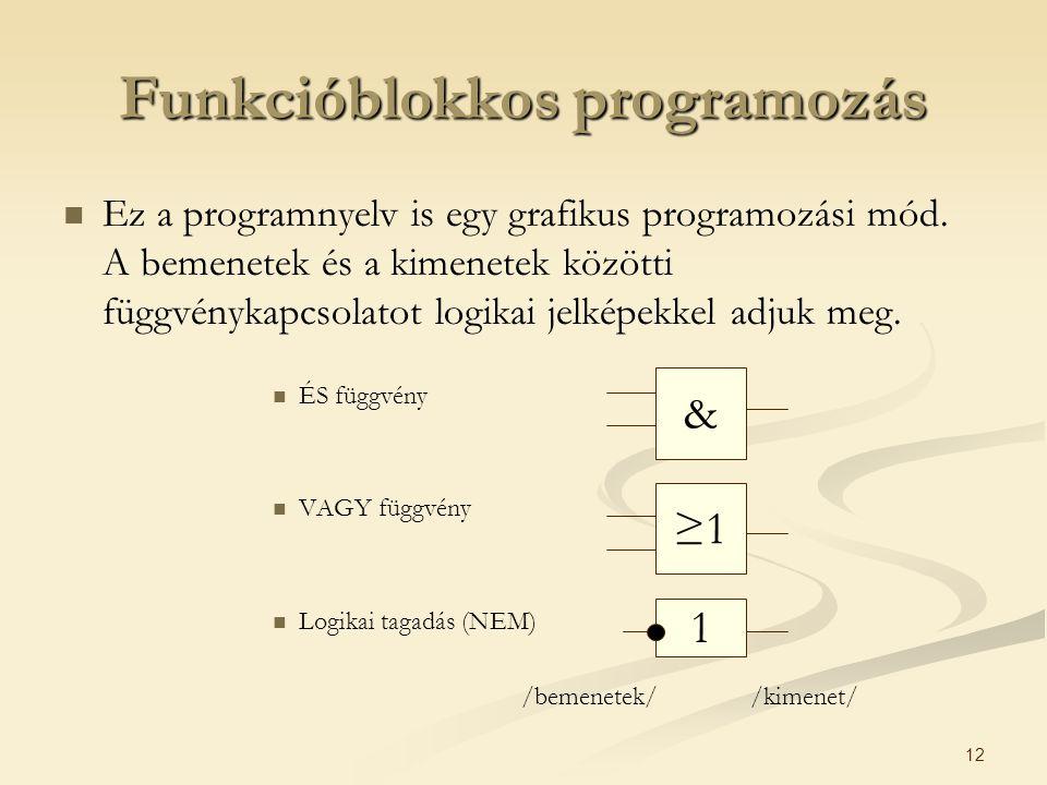 Funkcióblokkos programozás