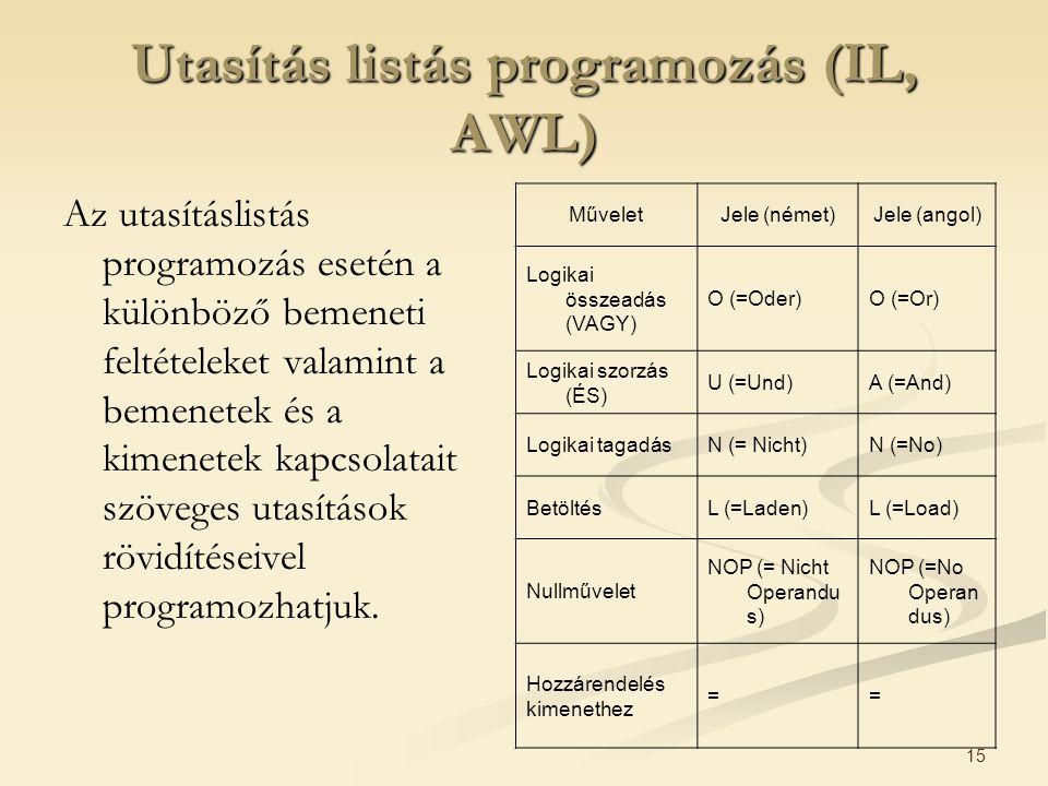 Utasítás listás programozás (IL, AWL)