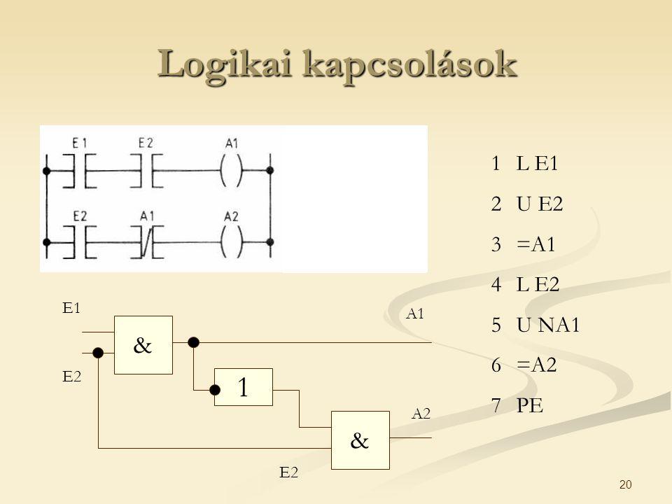 Logikai kapcsolások 1 & & L E1 U E2 =A1 L E2 U NA1 =A2 PE E1 A1 E2 A2