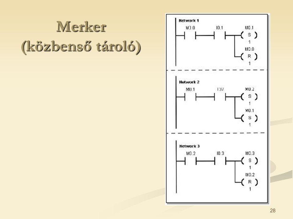 Merker (közbenső tároló)