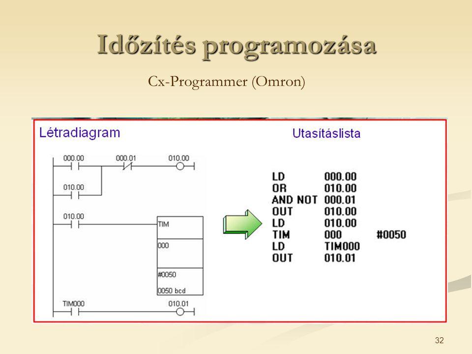 Időzítés programozása