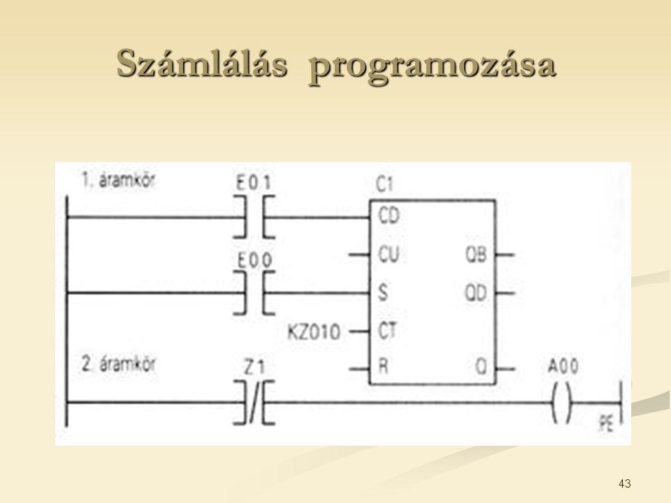 Számlálás programozása