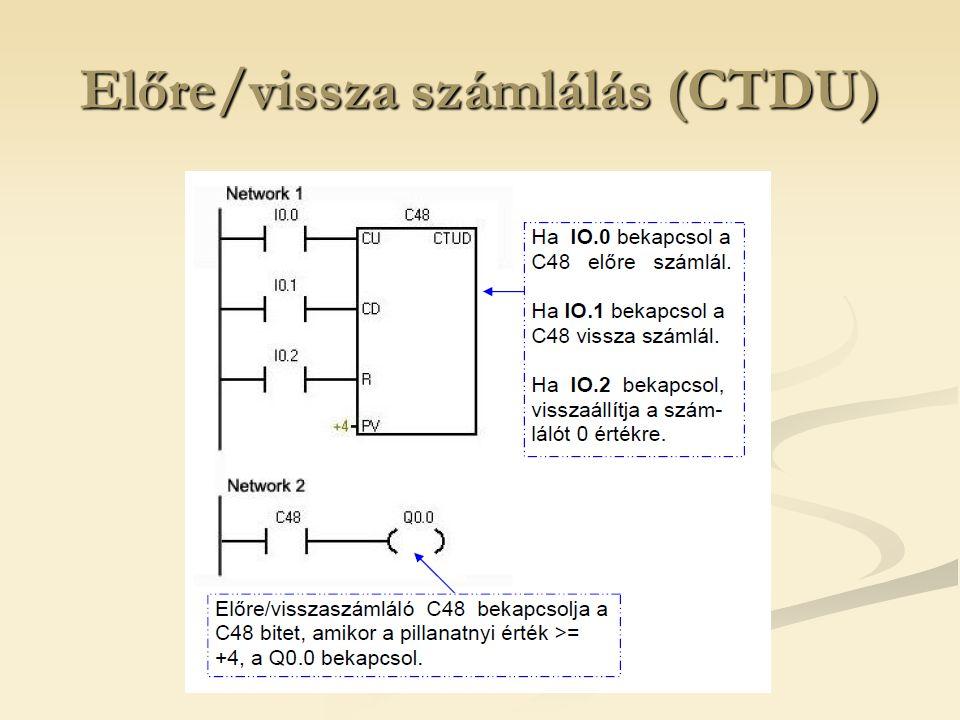 Előre/vissza számlálás (CTDU)