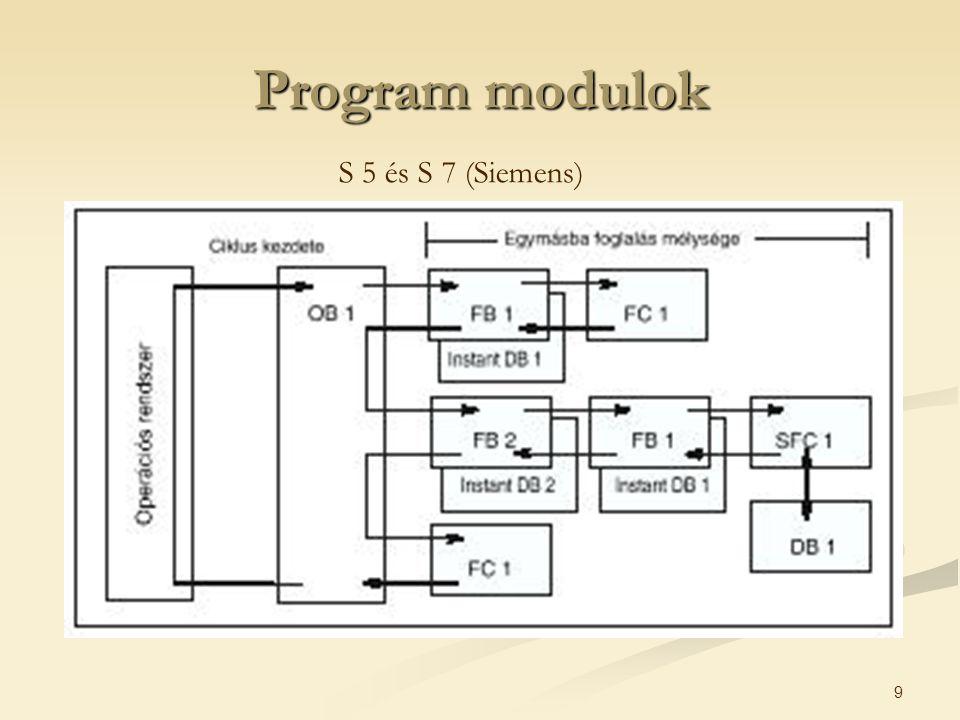 Program modulok S 5 és S 7 (Siemens)