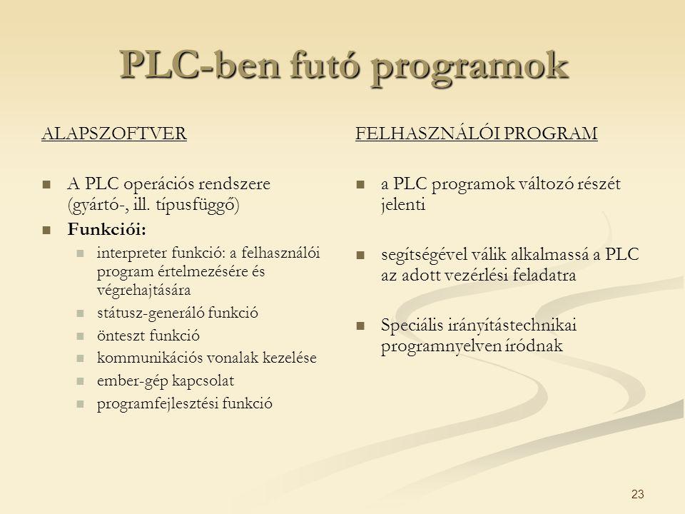 PLC-ben futó programok