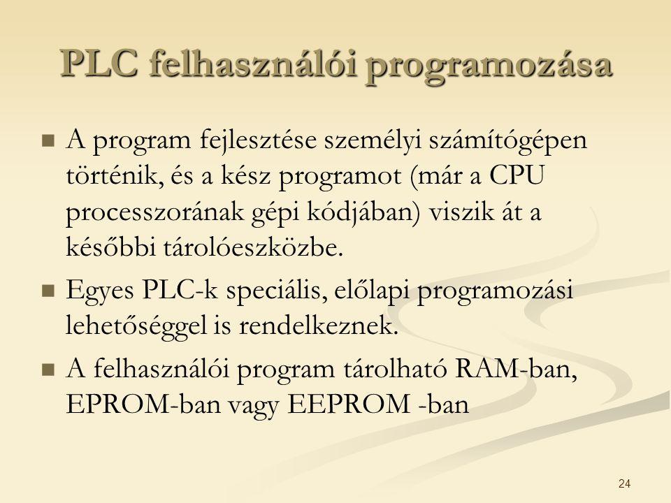 PLC felhasználói programozása