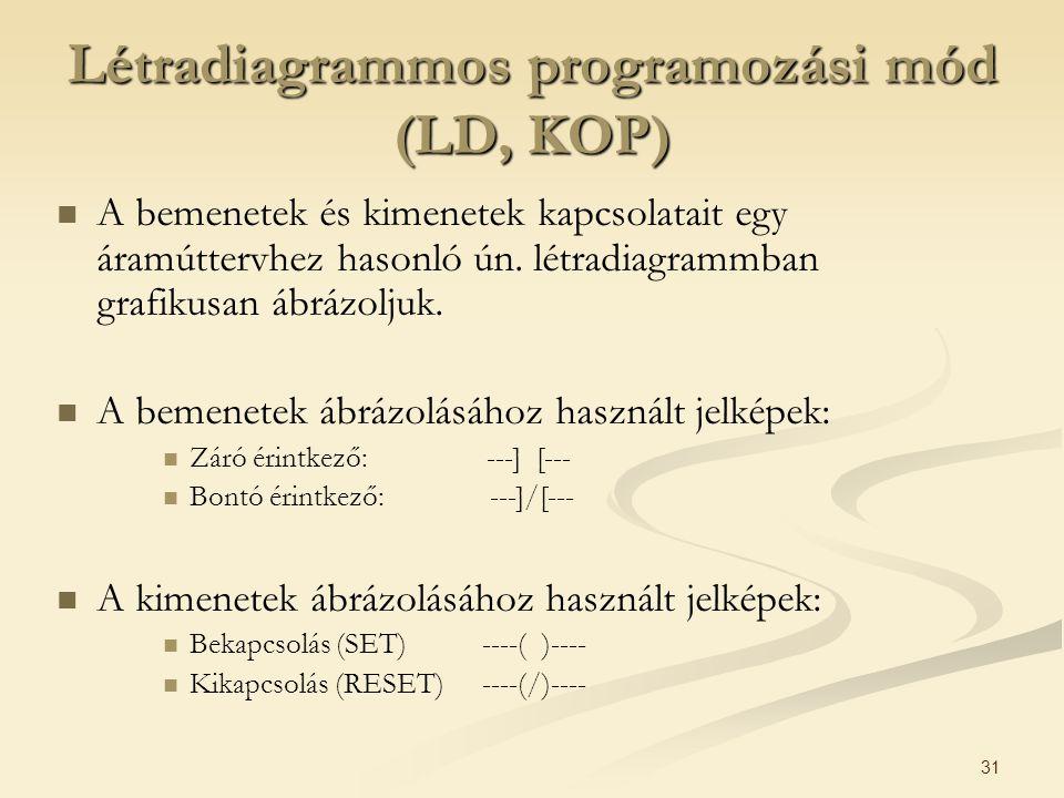 Létradiagrammos programozási mód (LD, KOP)
