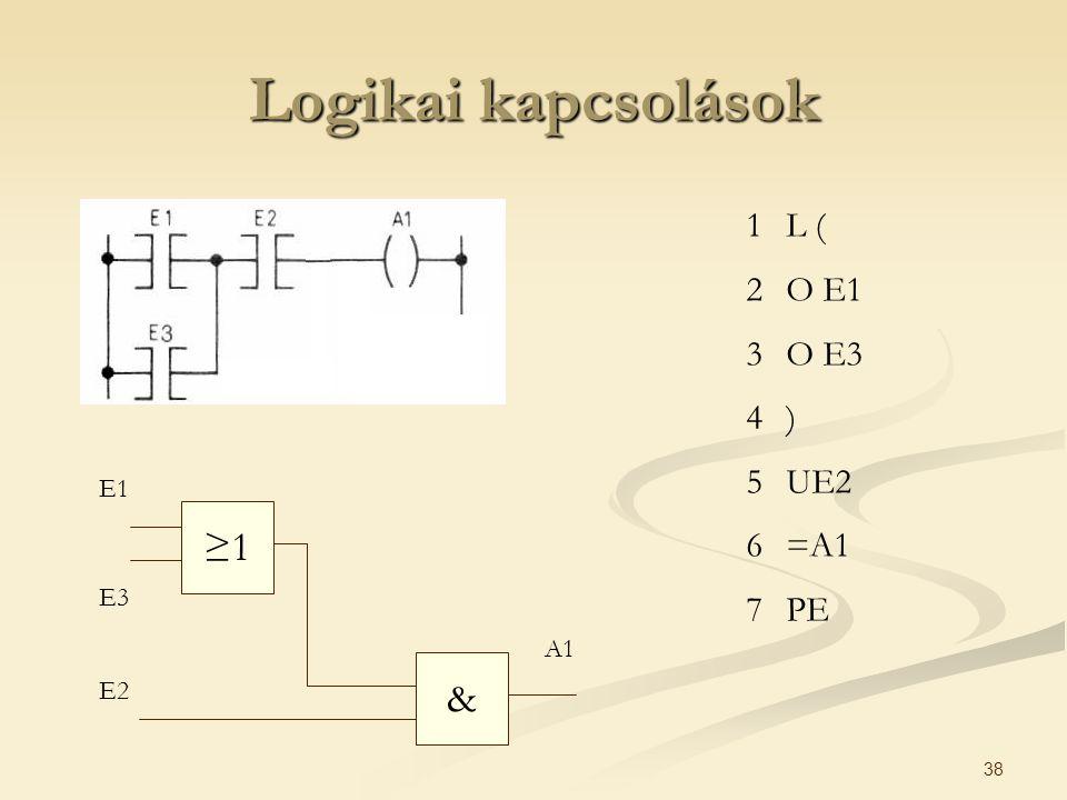 Logikai kapcsolások L ( O E1 O E3 ) UE2 =A1 PE E1 ≥1 E3 A1 & E2