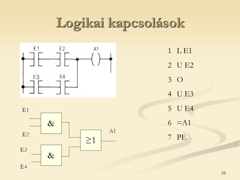Logikai kapcsolások L E1 U E2 O U E3 U E4 =A1 PE E1 & A1 E2 ≥1 E3 & E4