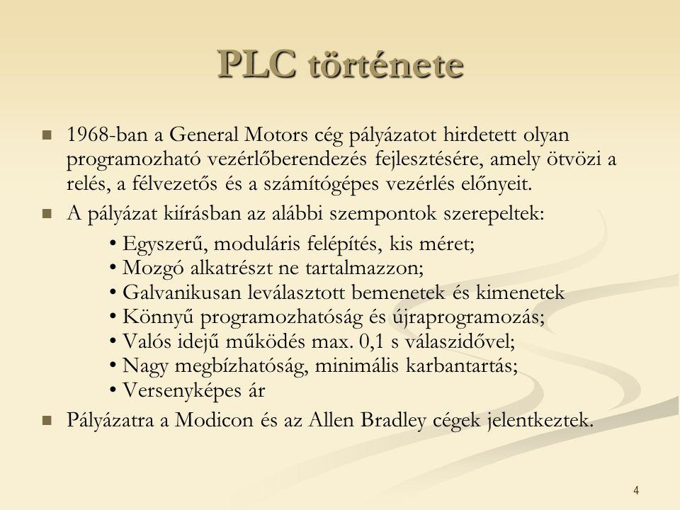 PLC története