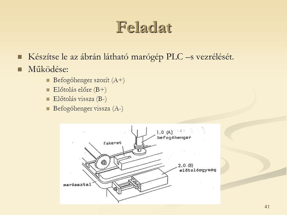 Feladat Készítse le az ábrán látható marógép PLC –s vezrélését.