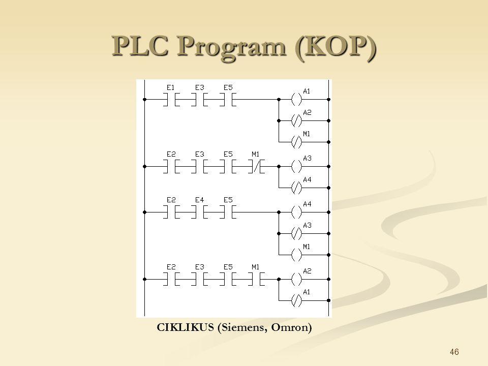 PLC Program (KOP) CIKLIKUS (Siemens, Omron)