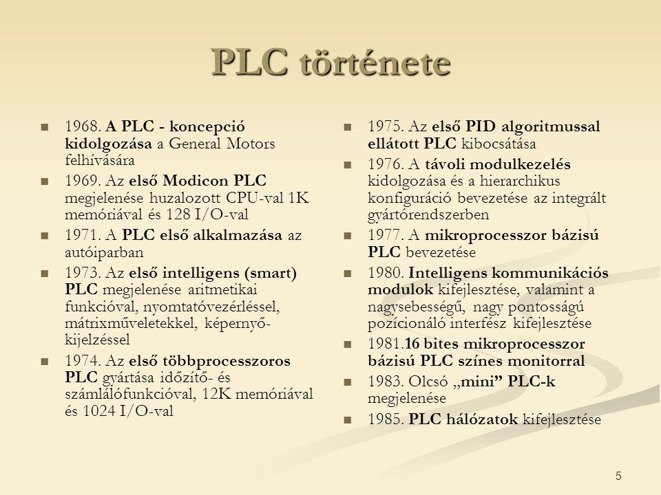 PLC története 1968. A PLC - koncepció kidolgozása a General Motors felhívására.