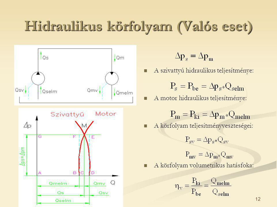 Hidraulikus körfolyam (Valós eset)
