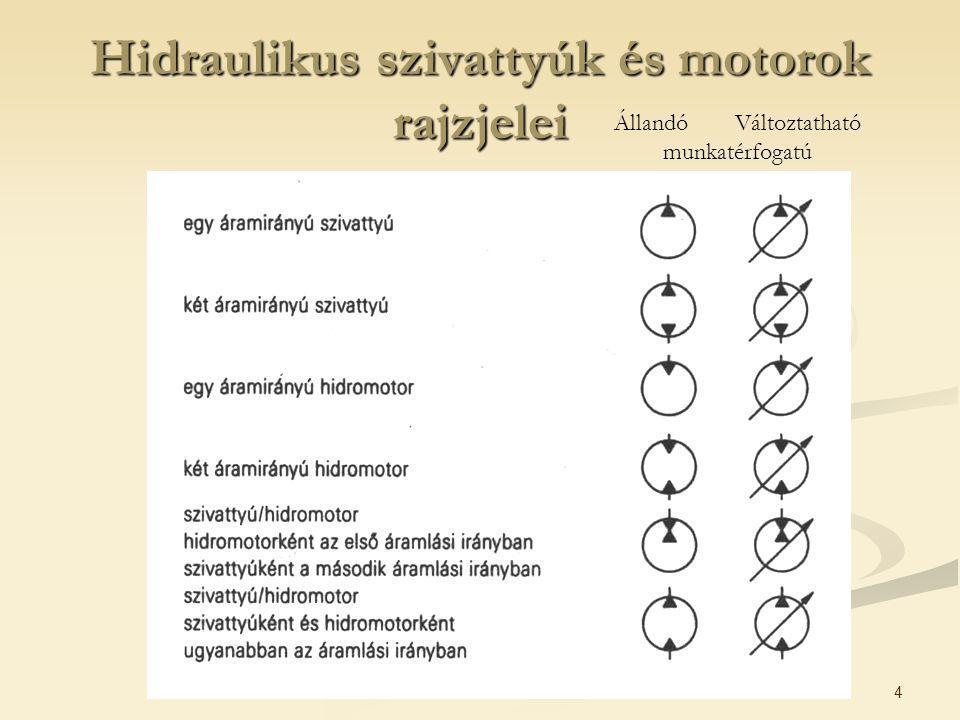 Hidraulikus szivattyúk és motorok rajzjelei