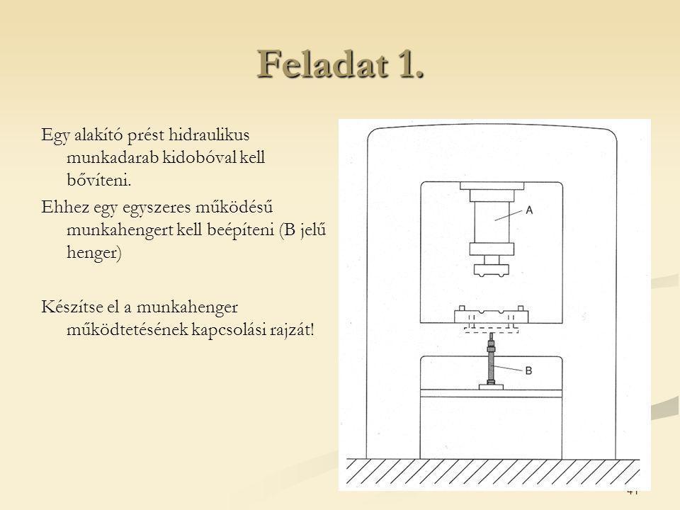 Feladat 1. Egy alakító prést hidraulikus munkadarab kidobóval kell bővíteni.
