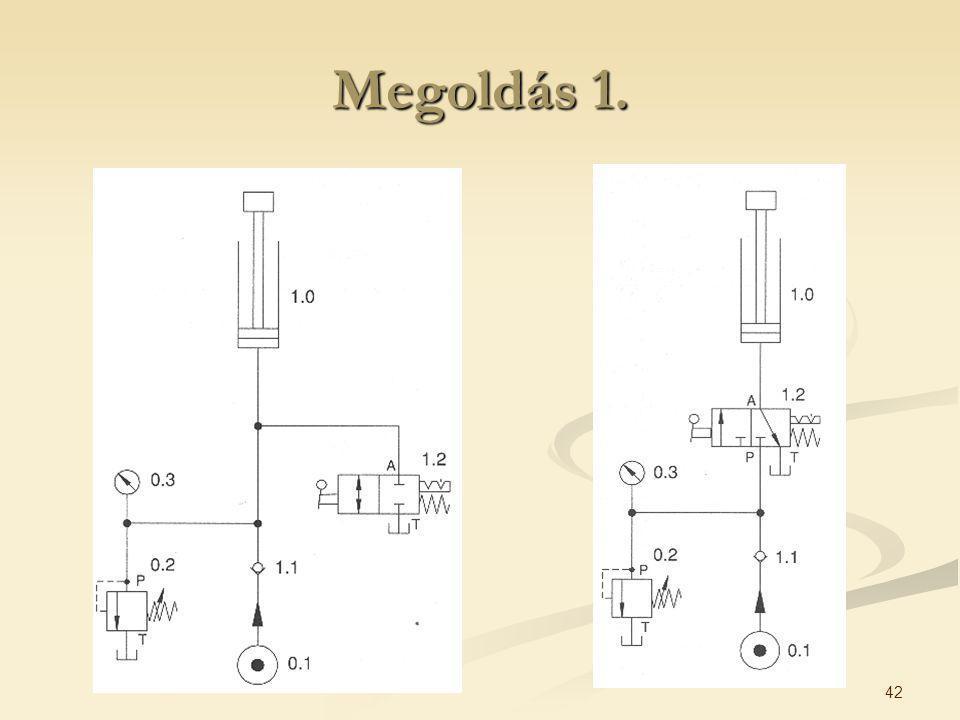 Megoldás 1. 2/2-es szelep esetén a visszajáratáshoz ki kell kapcsolni a tápegységet és át kell váltani a szelepet. Nem praktikus megoldás.