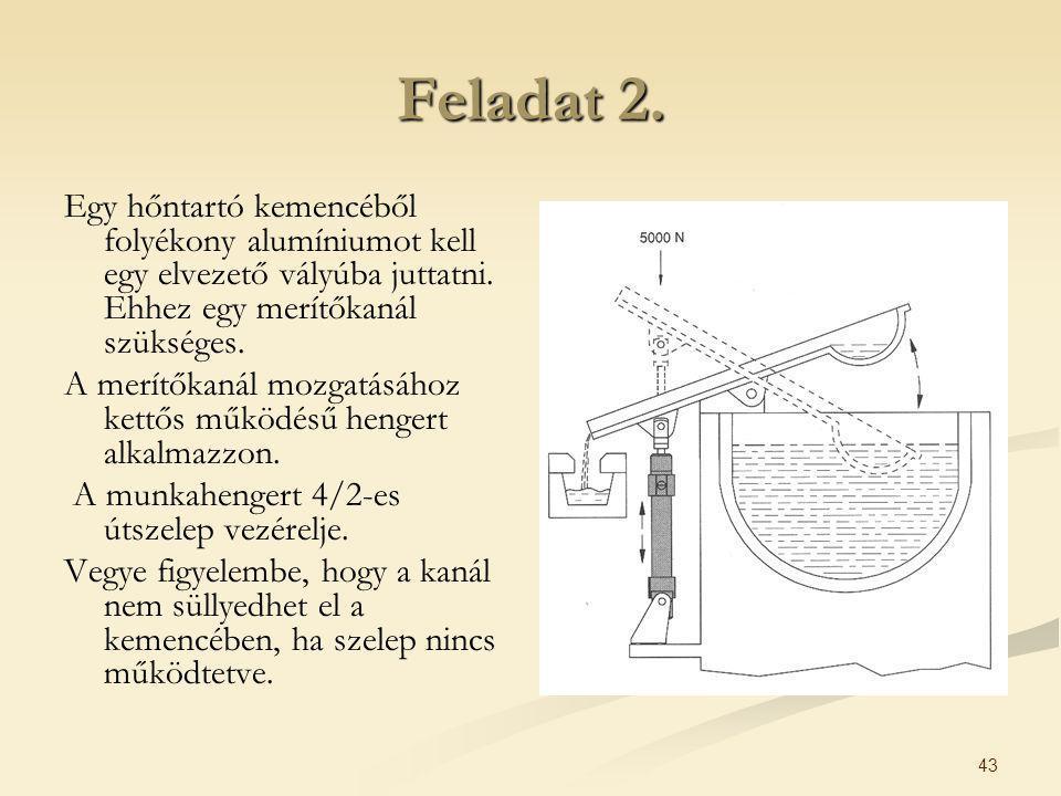 Feladat 2. Egy hőntartó kemencéből folyékony alumíniumot kell egy elvezető vályúba juttatni. Ehhez egy merítőkanál szükséges.