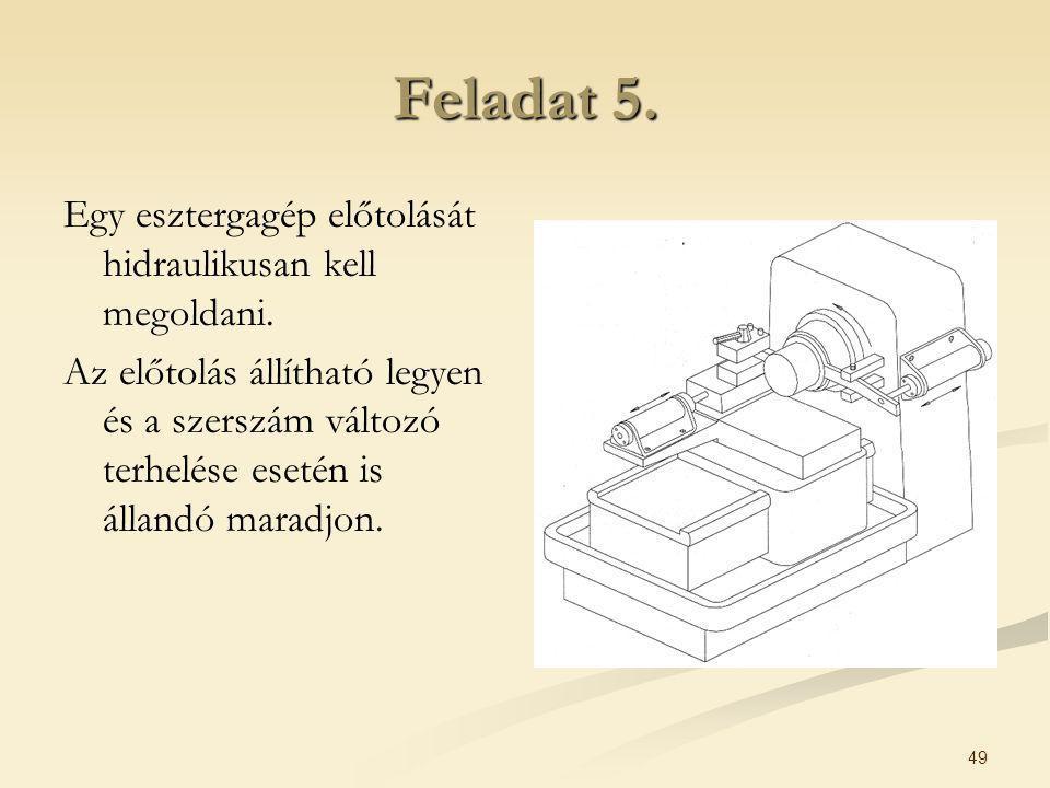 Feladat 5. Egy esztergagép előtolását hidraulikusan kell megoldani.