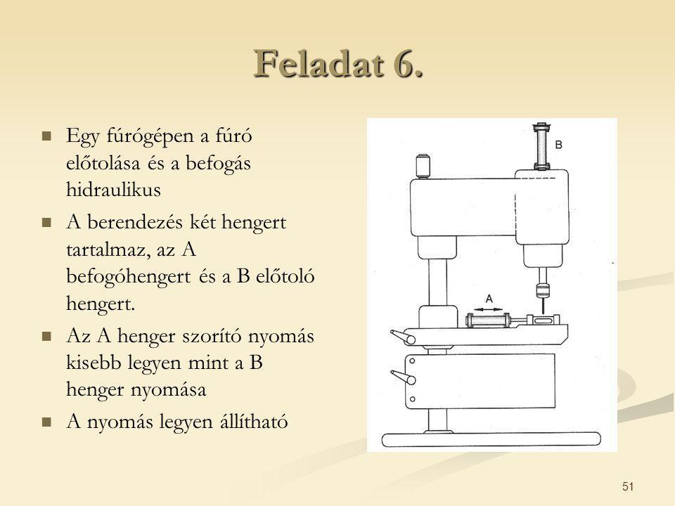 Feladat 6. Egy fúrógépen a fúró előtolása és a befogás hidraulikus