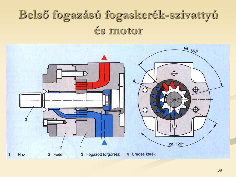 Belső fogazású fogaskerék-szivattyú és motor