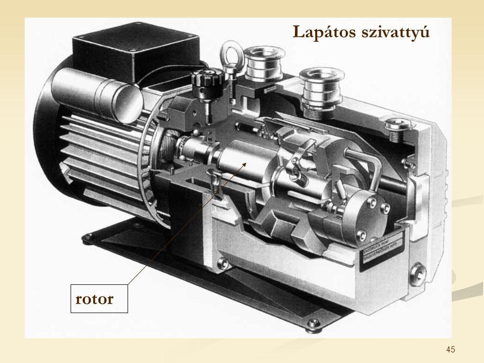 Lapátos szivattyú rotor