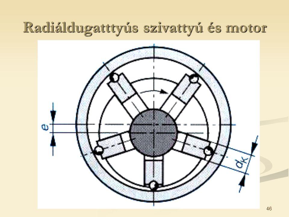 Radiáldugatttyús szivattyú és motor