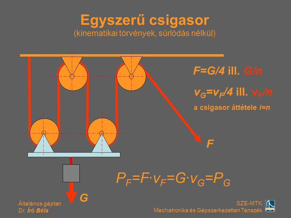 Egyszerű csigasor (kinematikai törvények, súrlódás nélkül)