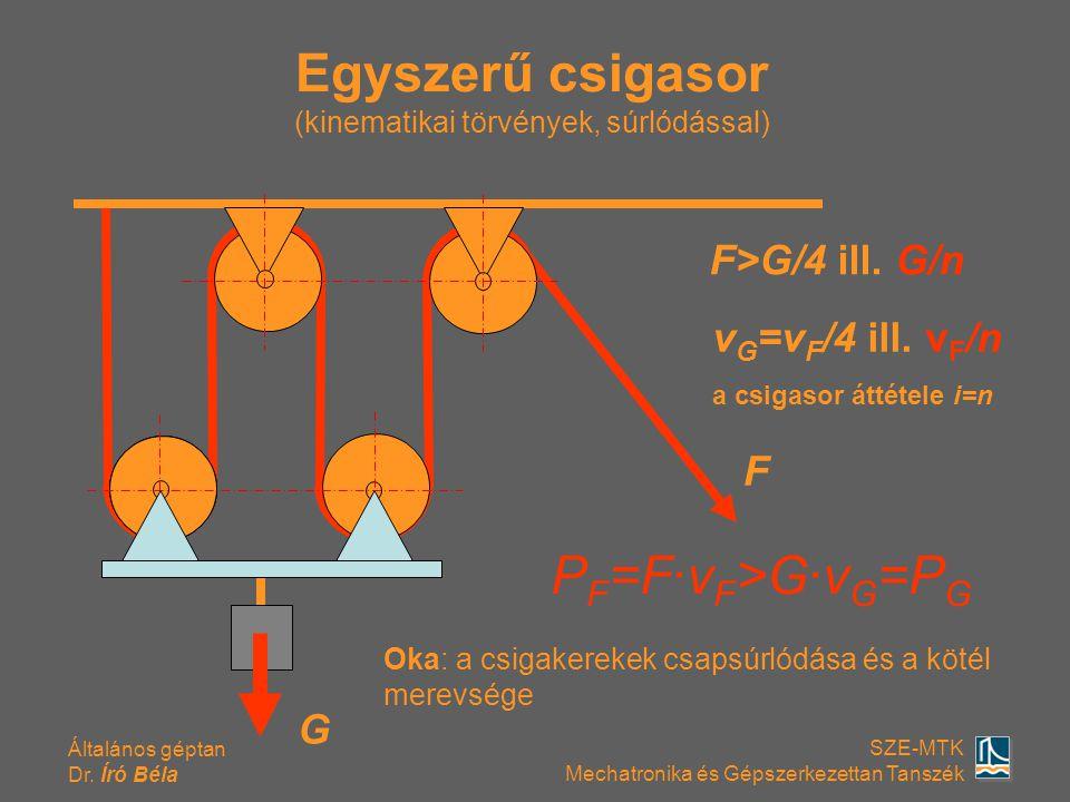 Egyszerű csigasor (kinematikai törvények, súrlódással)