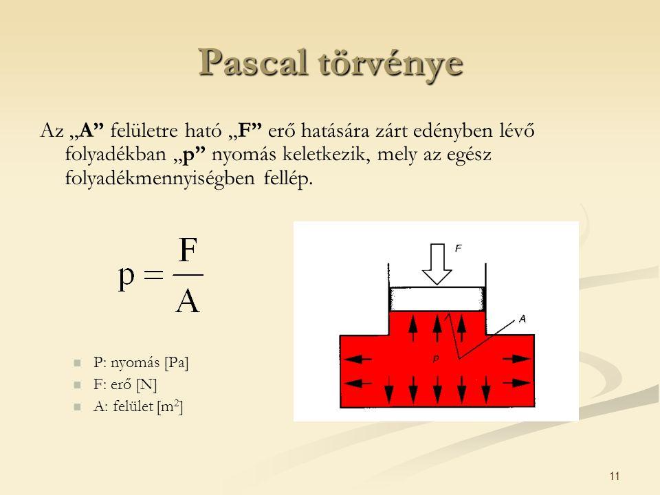 Pascal törvénye