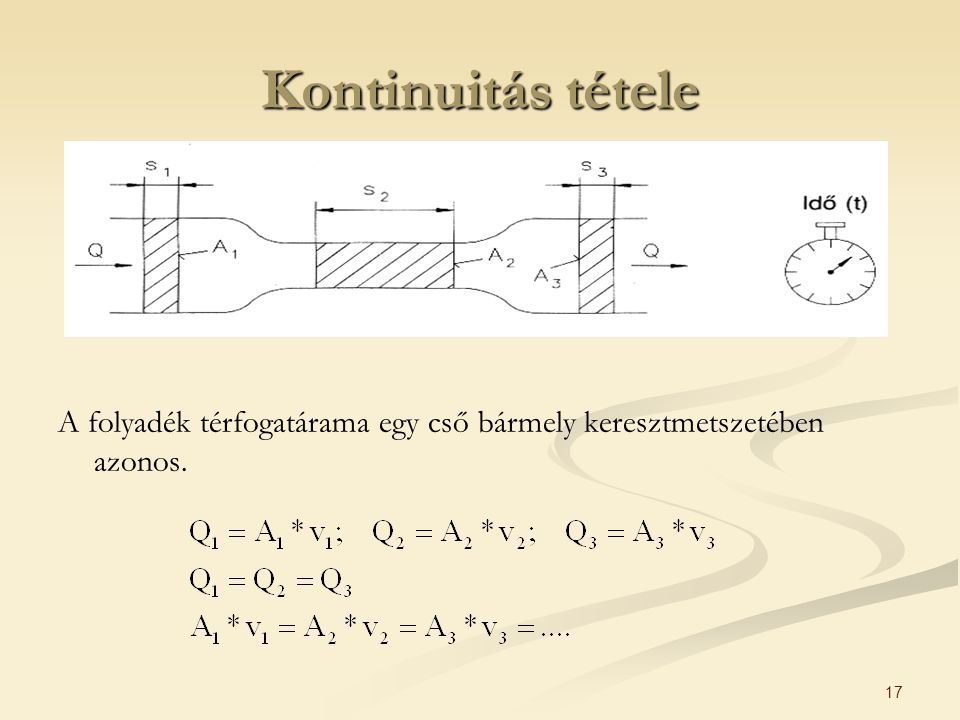 Kontinuitás tétele A folyadék térfogatárama egy cső bármely keresztmetszetében azonos.
