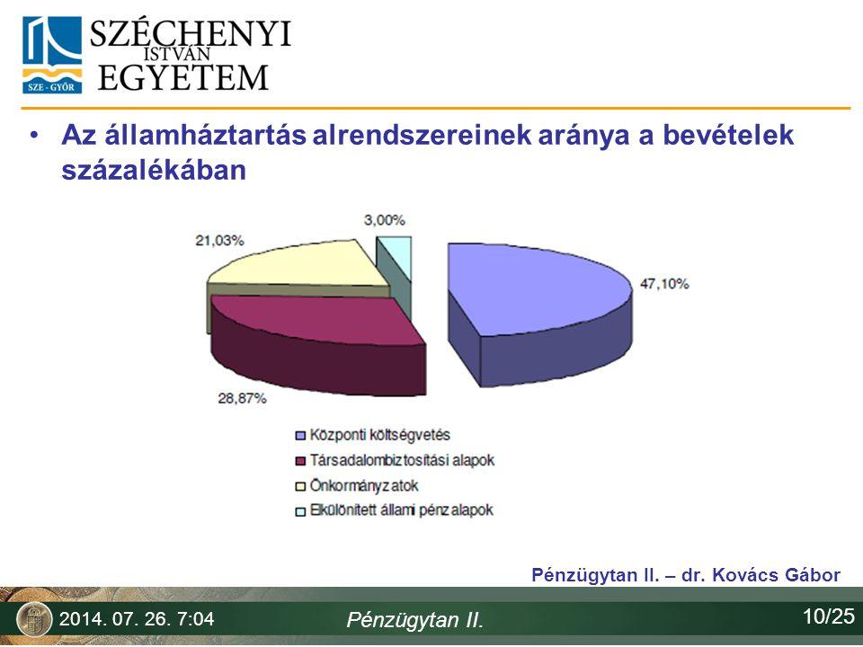 Az államháztartás alrendszereinek aránya a bevételek százalékában