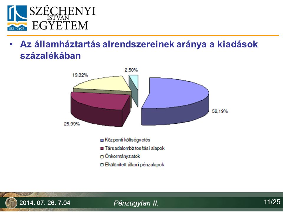 Az államháztartás alrendszereinek aránya a kiadások százalékában