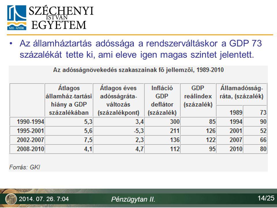 Az államháztartás adóssága a rendszerváltáskor a GDP 73 százalékát tette ki, ami eleve igen magas szintet jelentett.