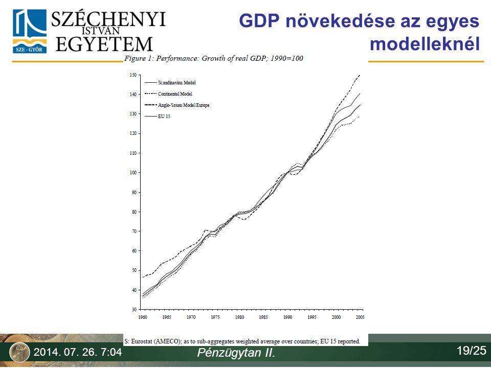 GDP növekedése az egyes modelleknél