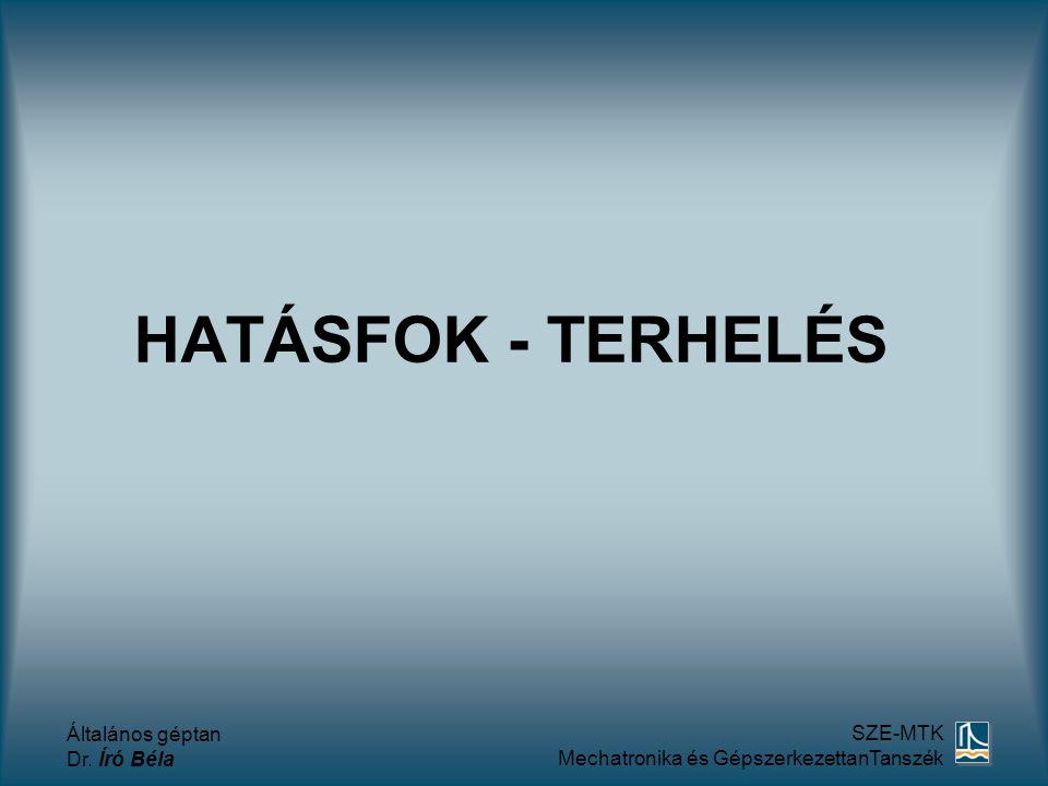 HATÁSFOK - TERHELÉS