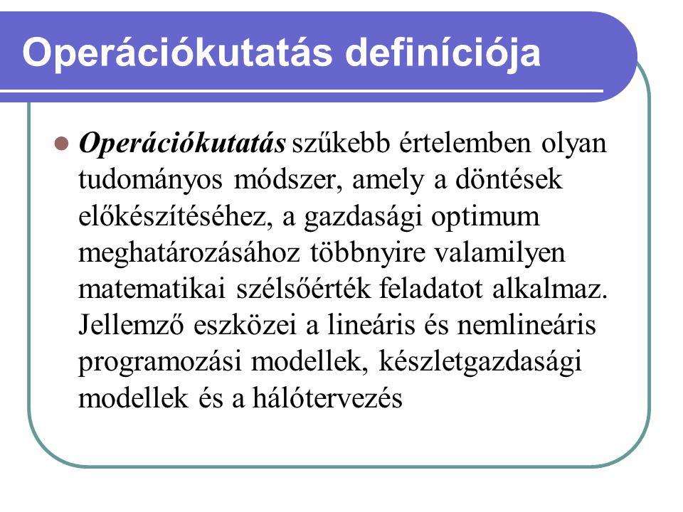 Operációkutatás definíciója