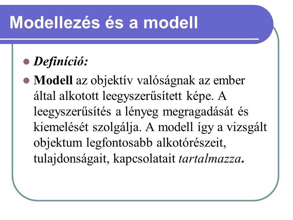 Modellezés és a modell Definíció: