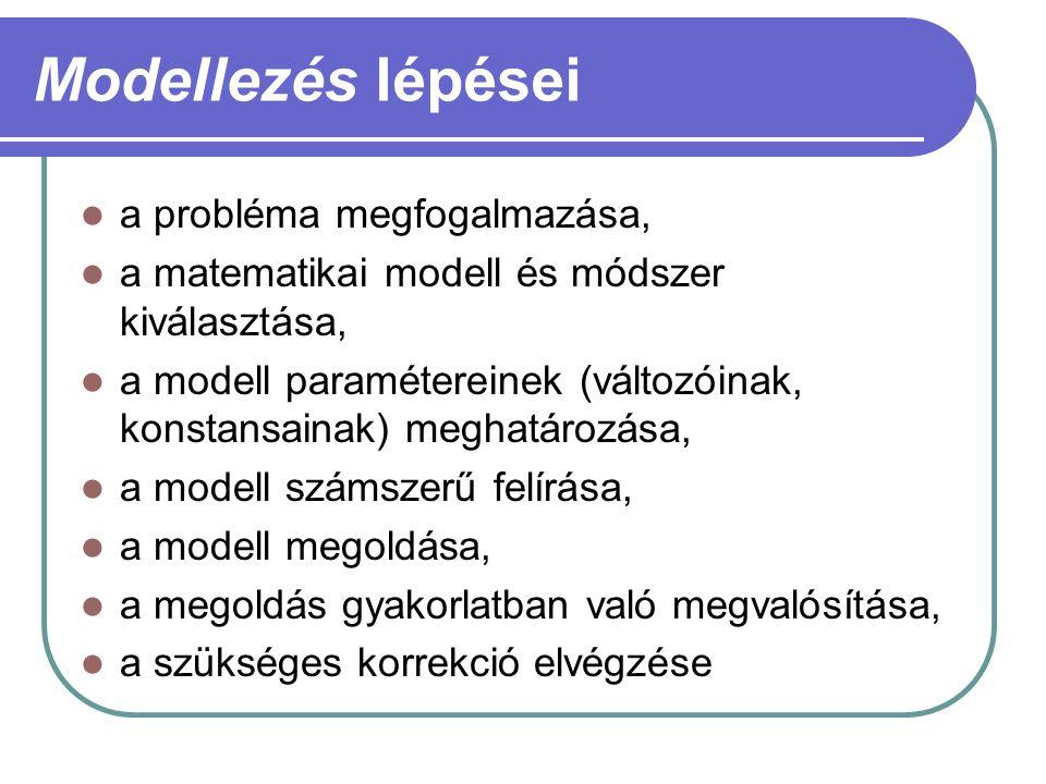 Modellezés lépései a probléma megfogalmazása,