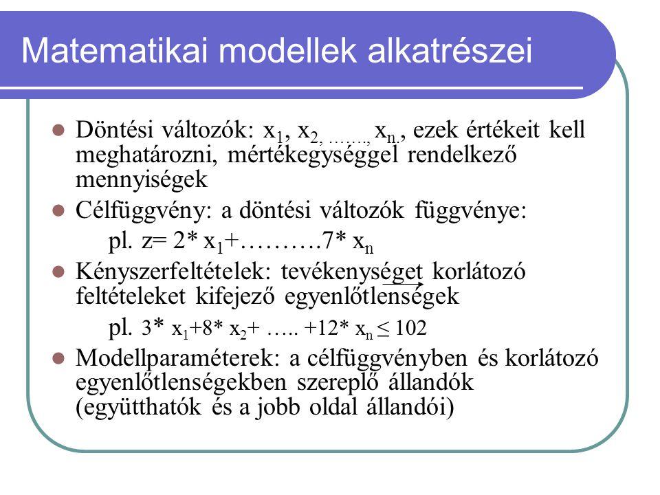 Matematikai modellek alkatrészei