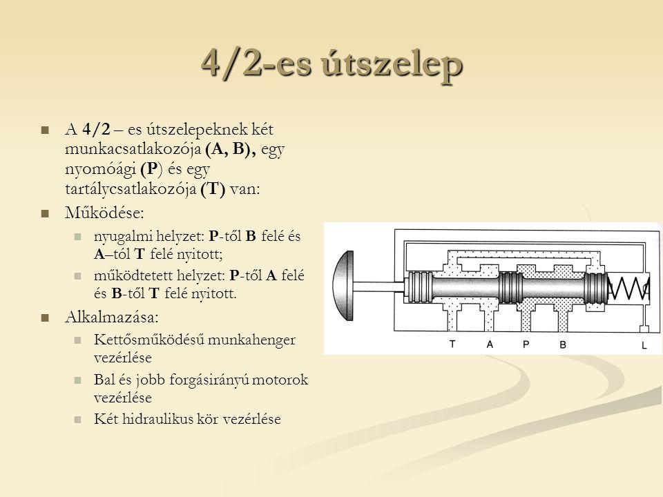 4/2-es útszelep A 4/2 – es útszelepeknek két munkacsatlakozója (A, B), egy nyomóági (P) és egy tartálycsatlakozója (T) van: