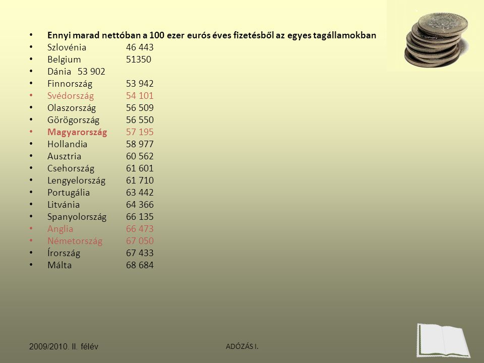 Ennyi marad nettóban a 100 ezer eurós éves fizetésből az egyes tagállamokban