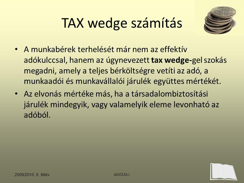 TAX wedge számítás