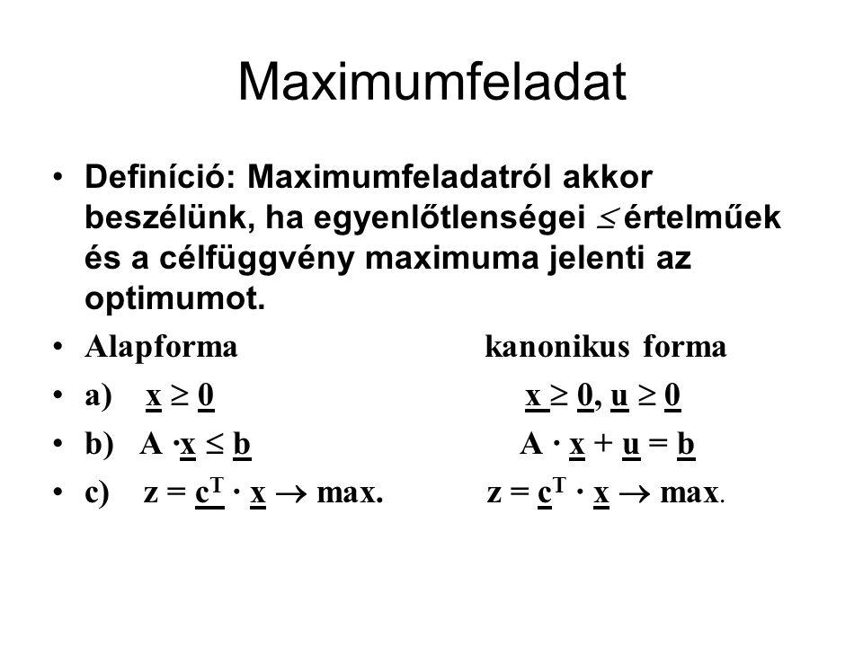 Maximumfeladat Definíció: Maximumfeladatról akkor beszélünk, ha egyenlőtlenségei  értelműek és a célfüggvény maximuma jelenti az optimumot.