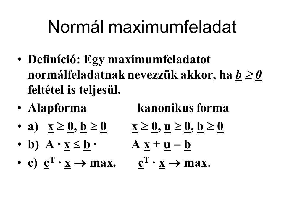 Normál maximumfeladat