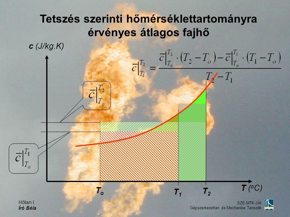 Tetszés szerinti hőmérséklettartományra érvényes átlagos fajhő